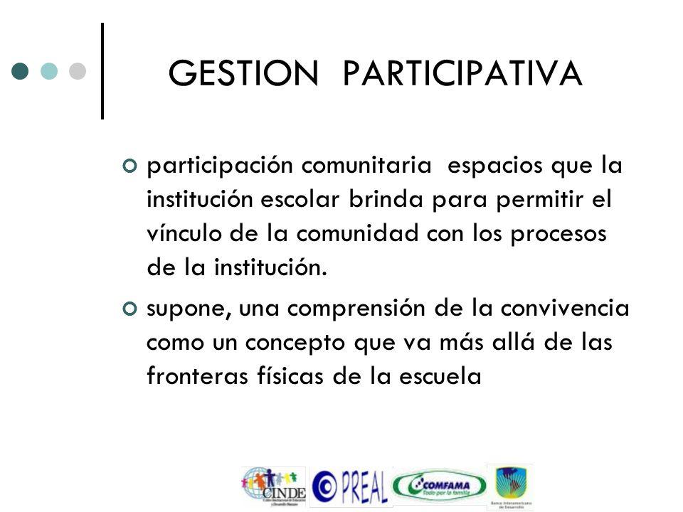 GESTION PARTICIPATIVA participación comunitaria espacios que la institución escolar brinda para permitir el vínculo de la comunidad con los procesos d