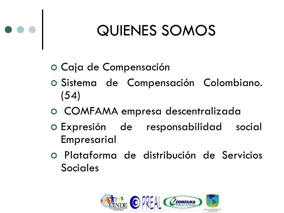 QUIENES SOMOS Caja de Compensación Sistema de Compensación Colombiano. (54) COMFAMA empresa descentralizada Expresión de responsabilidad social Empres