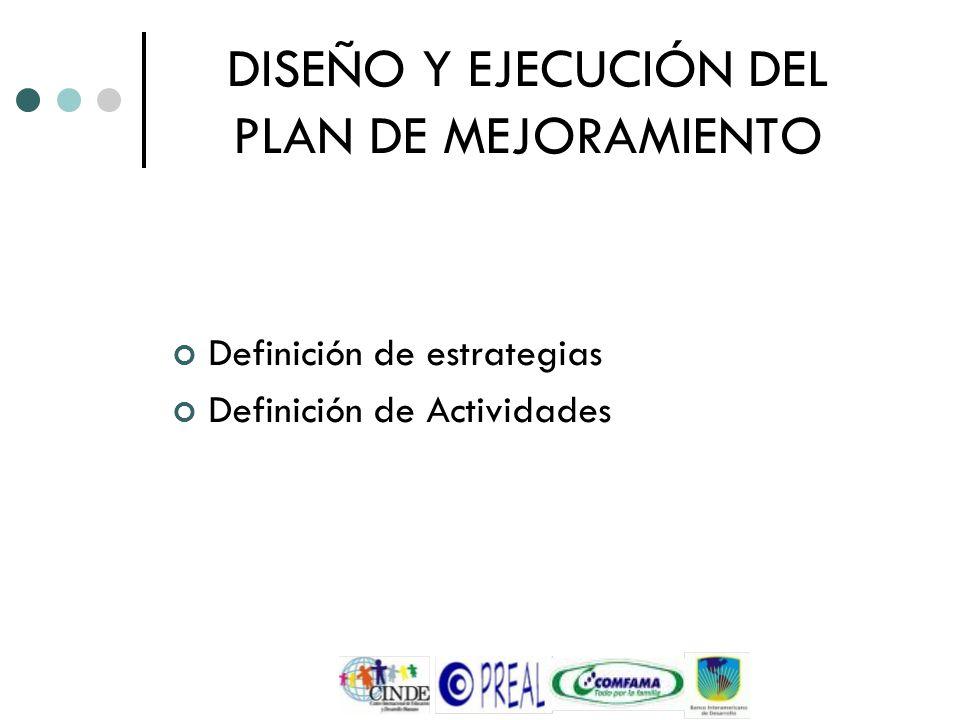 DISEÑO Y EJECUCIÓN DEL PLAN DE MEJORAMIENTO Definición de estrategias Definición de Actividades