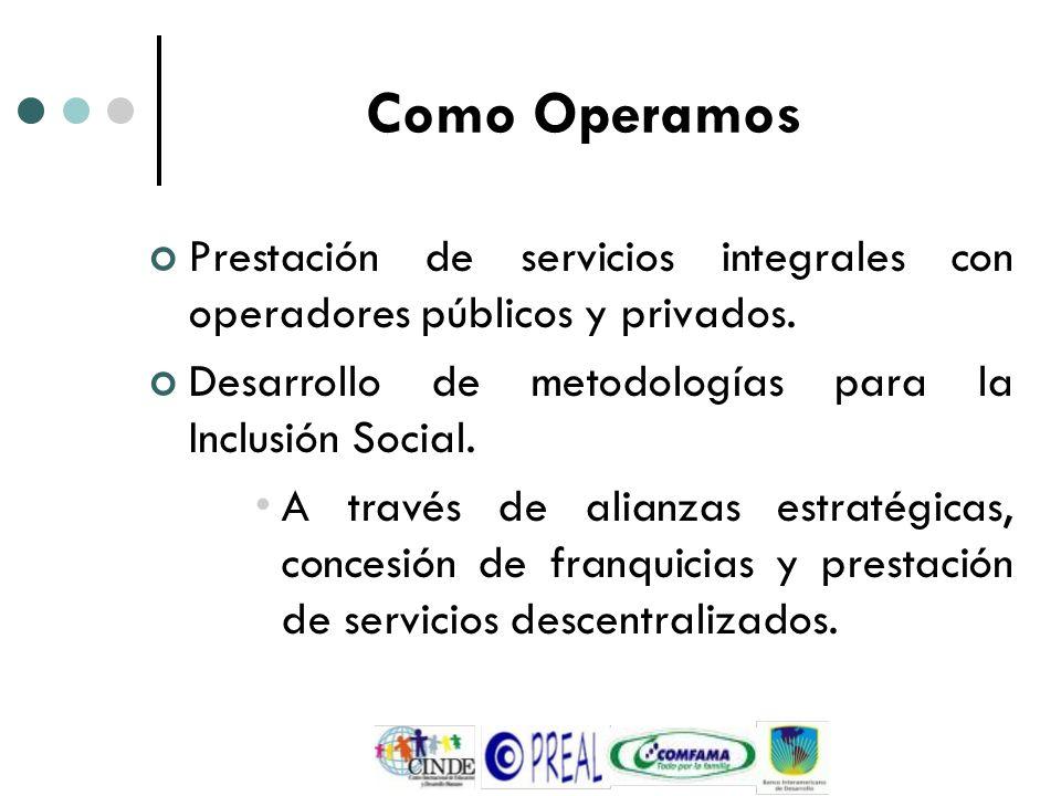Como Operamos Prestación de servicios integrales con operadores públicos y privados. Desarrollo de metodologías para la Inclusión Social. A través de