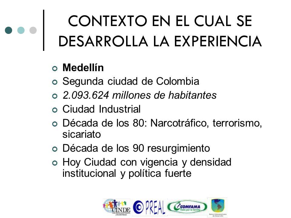 CONTEXTO EN EL CUAL SE DESARROLLA LA EXPERIENCIA Medellín Segunda ciudad de Colombia 2.093.624 millones de habitantes Ciudad Industrial Década de los