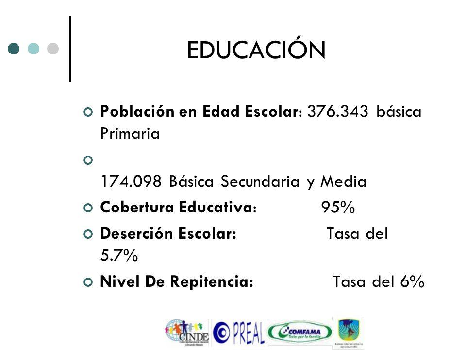 EDUCACIÓN Población en Edad Escolar: 376.343 básica Primaria 174.098 Básica Secundaria y Media Cobertura Educativa: 95% Deserción Escolar: Tasa del 5.