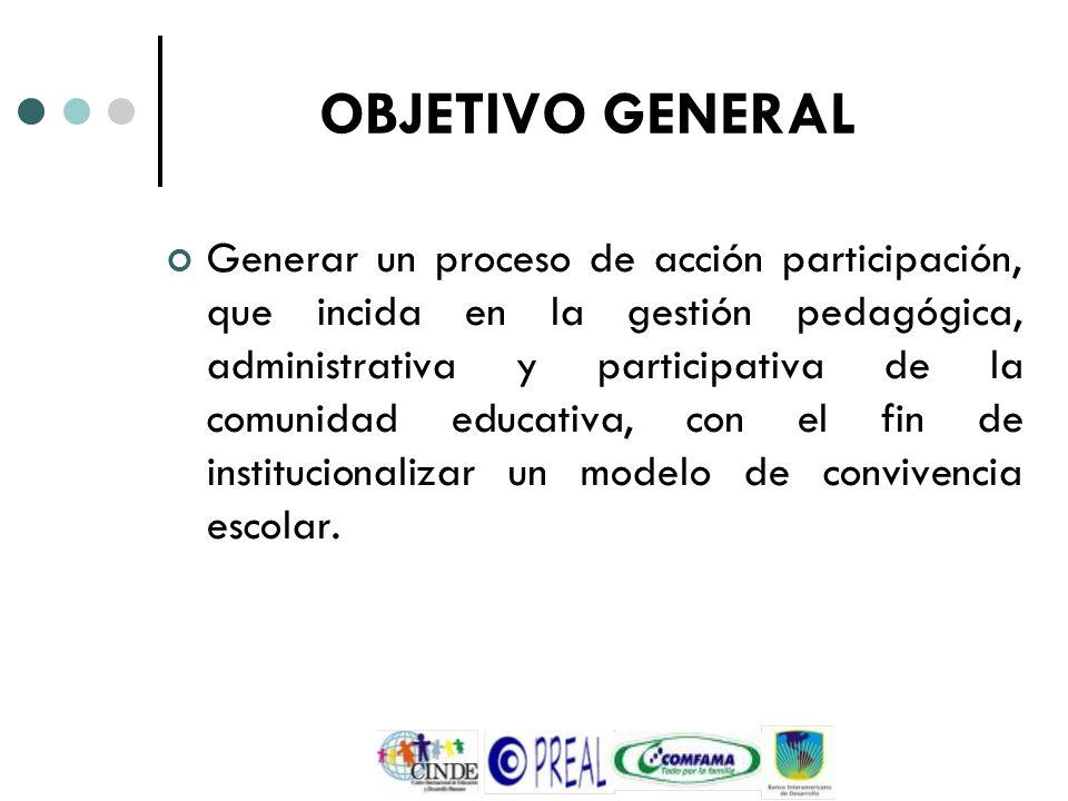 OBJETIVO GENERAL Generar un proceso de acción participación, que incida en la gestión pedagógica, administrativa y participativa de la comunidad educa