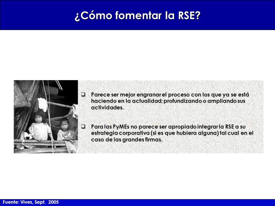 ¿Cómo fomentar la RSE? Parece ser mejor engranar el proceso con los que ya se está haciendo en la actualidad; profundizando o ampliando sus actividade