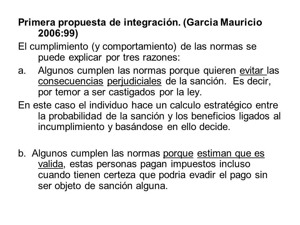 Primera propuesta de integración. (Garcia Mauricio 2006:99) El cumplimiento (y comportamiento) de las normas se puede explicar por tres razones: a.Alg