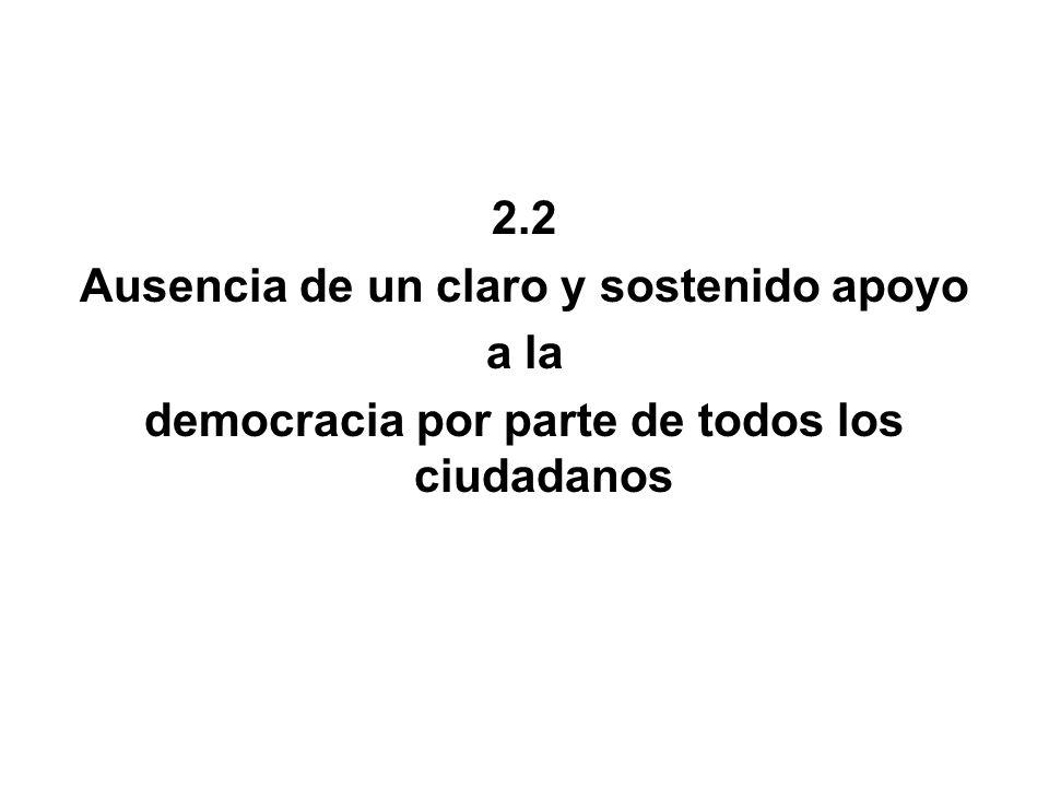 2.2 Ausencia de un claro y sostenido apoyo a la democracia por parte de todos los ciudadanos