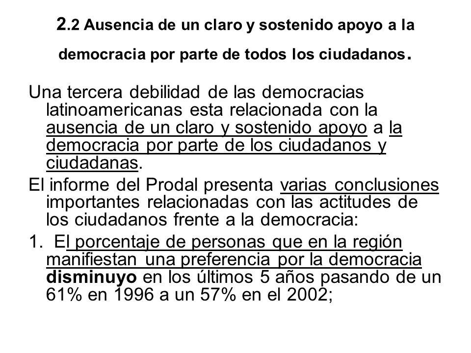 2.2 Ausencia de un claro y sostenido apoyo a la democracia por parte de todos los ciudadanos. Una tercera debilidad de las democracias latinoamericana
