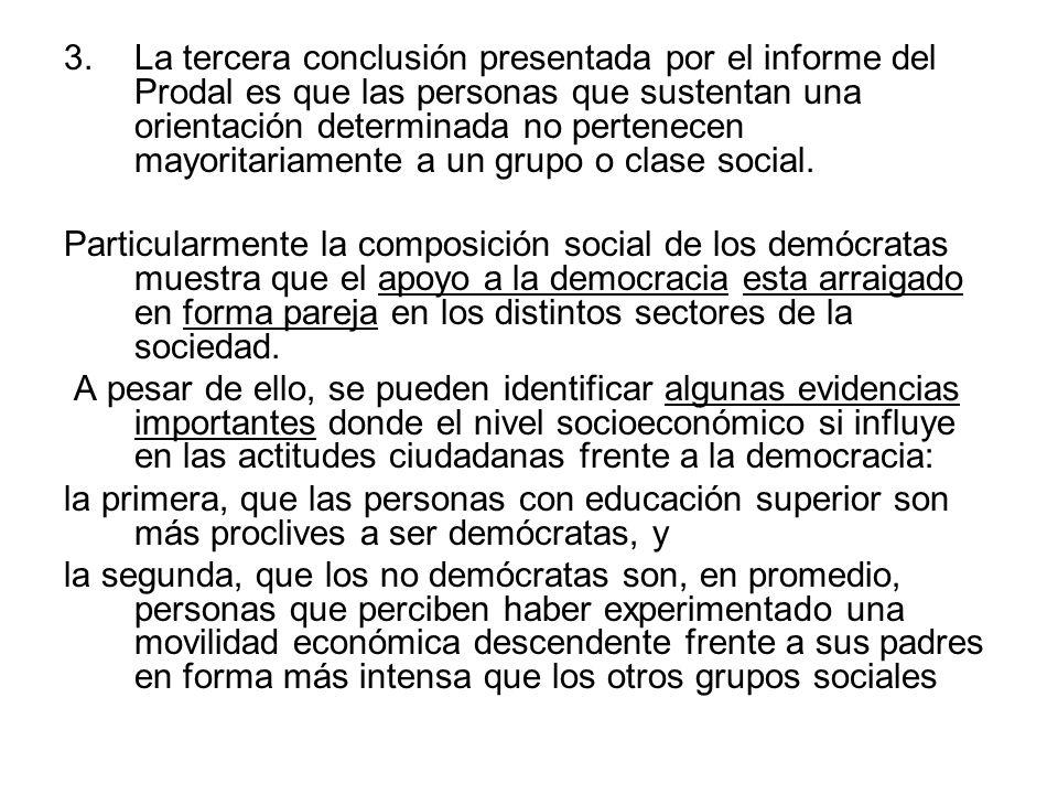 3.La tercera conclusión presentada por el informe del Prodal es que las personas que sustentan una orientación determinada no pertenecen mayoritariame