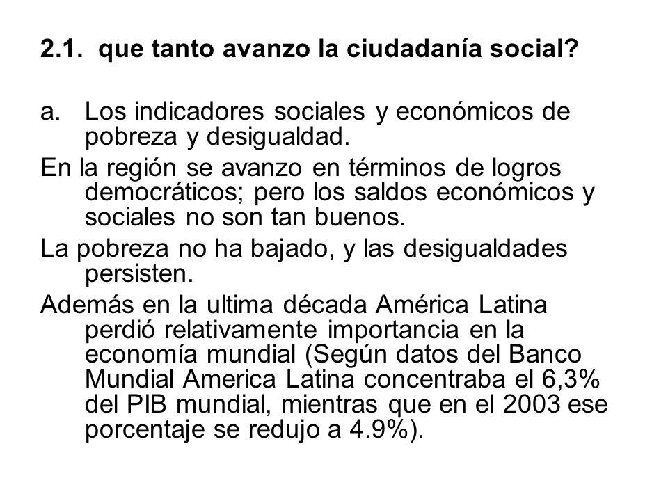 2.1. que tanto avanzo la ciudadanía social? a.Los indicadores sociales y económicos de pobreza y desigualdad. En la región se avanzo en términos de lo