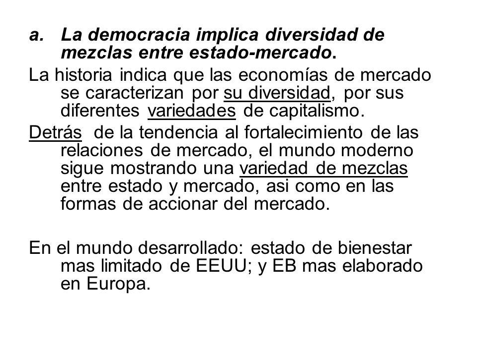 a.La democracia implica diversidad de mezclas entre estado-mercado. La historia indica que las economías de mercado se caracterizan por su diversidad,