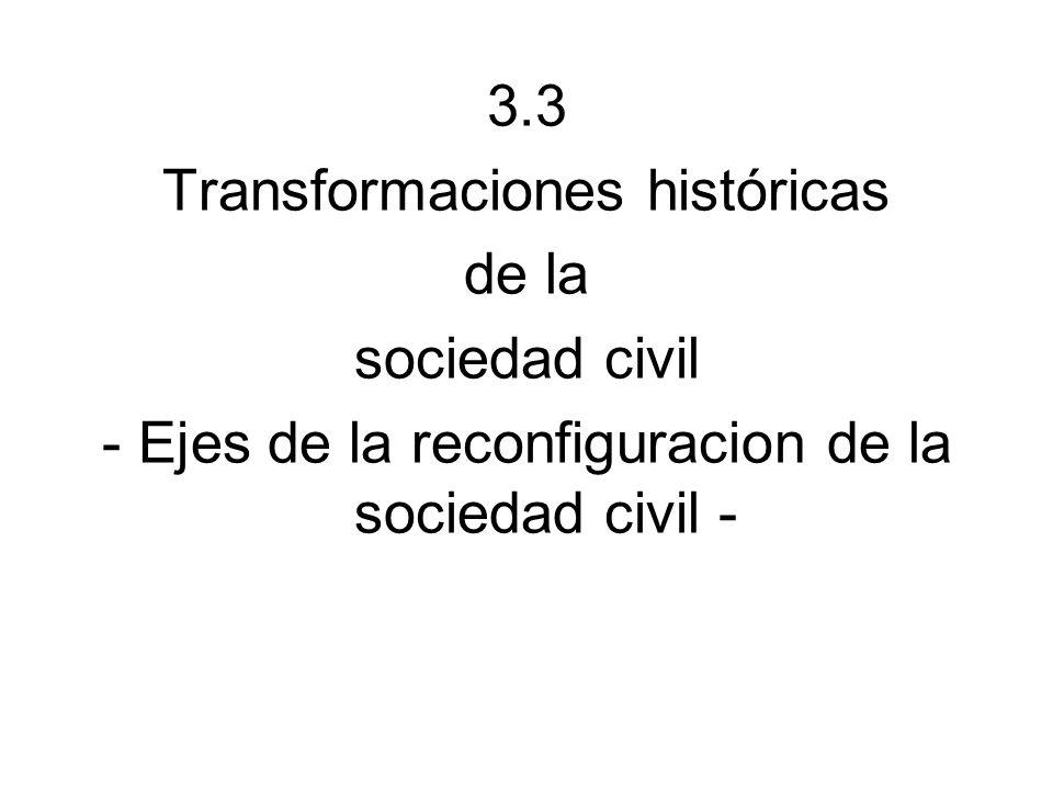 3.3 Transformaciones históricas de la sociedad civil - Ejes de la reconfiguracion de la sociedad civil -