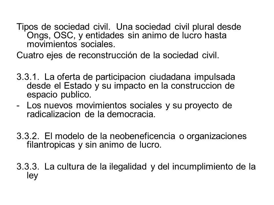 Tipos de sociedad civil. Una sociedad civil plural desde Ongs, OSC, y entidades sin animo de lucro hasta movimientos sociales. Cuatro ejes de reconstr