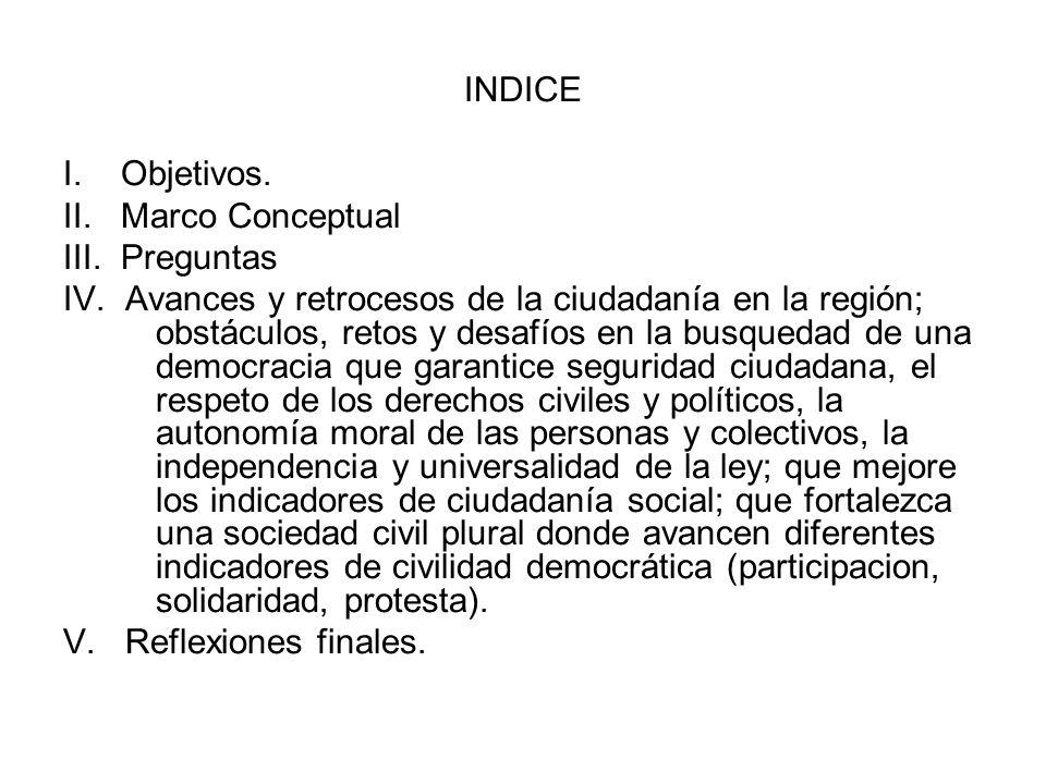 INDICE I. Objetivos. II. Marco Conceptual III. Preguntas IV. Avances y retrocesos de la ciudadanía en la región; obstáculos, retos y desafíos en la bu