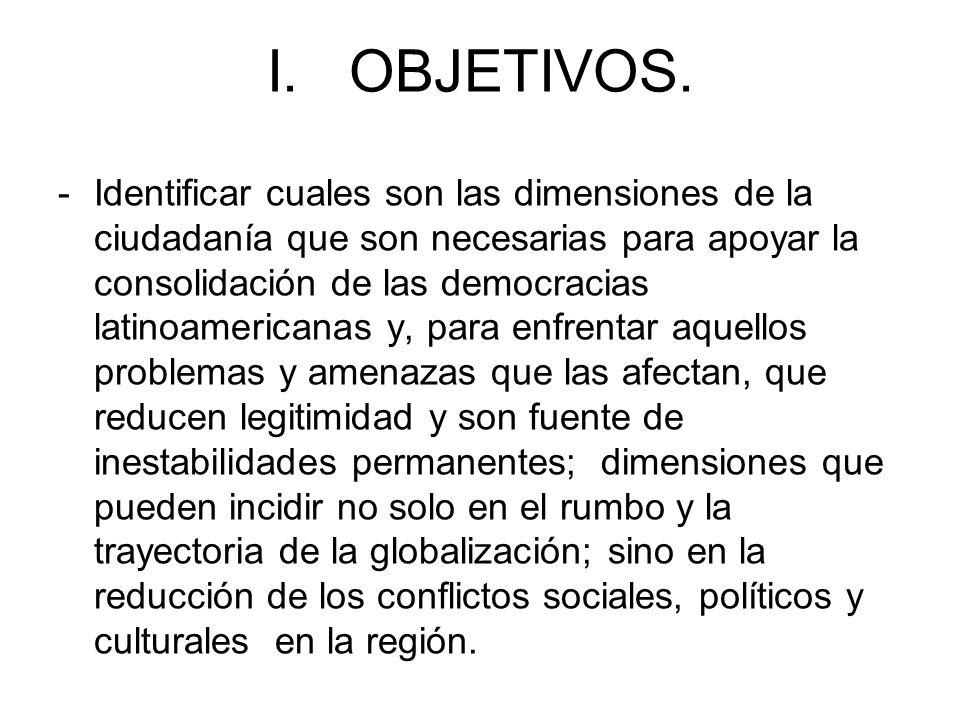I. OBJETIVOS. -Identificar cuales son las dimensiones de la ciudadanía que son necesarias para apoyar la consolidación de las democracias latinoameric