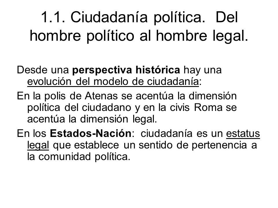 1.1. Ciudadanía política. Del hombre político al hombre legal. Desde una perspectiva histórica hay una evolución del modelo de ciudadanía: En la polis