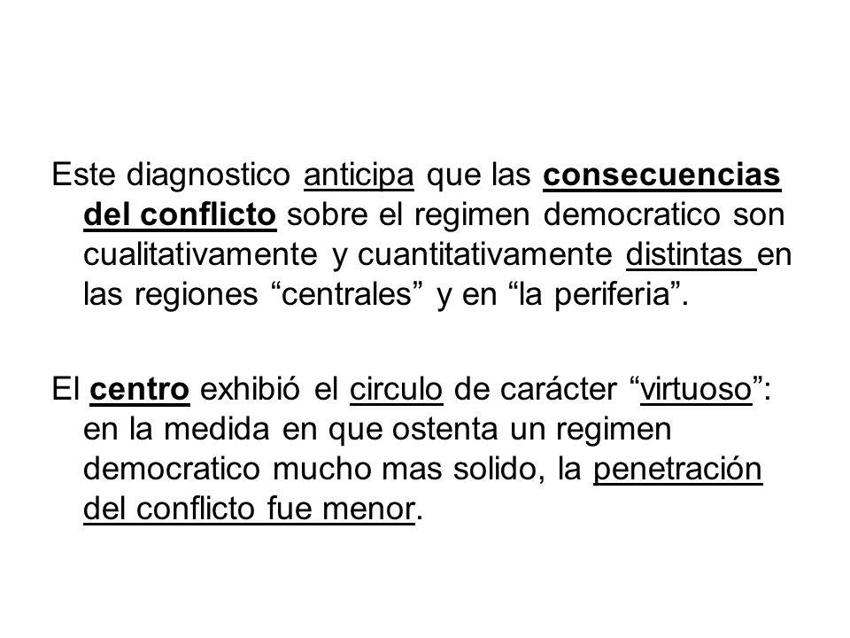 Este diagnostico anticipa que las consecuencias del conflicto sobre el regimen democratico son cualitativamente y cuantitativamente distintas en las r