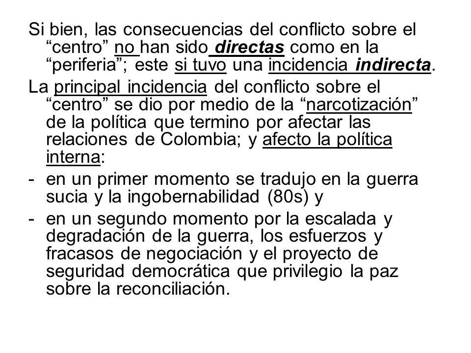 Si bien, las consecuencias del conflicto sobre el centro no han sido directas como en la periferia; este si tuvo una incidencia indirecta. La principa