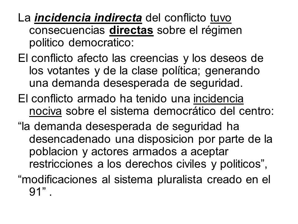La incidencia indirecta del conflicto tuvo consecuencias directas sobre el régimen politico democratico: El conflicto afecto las creencias y los deseo