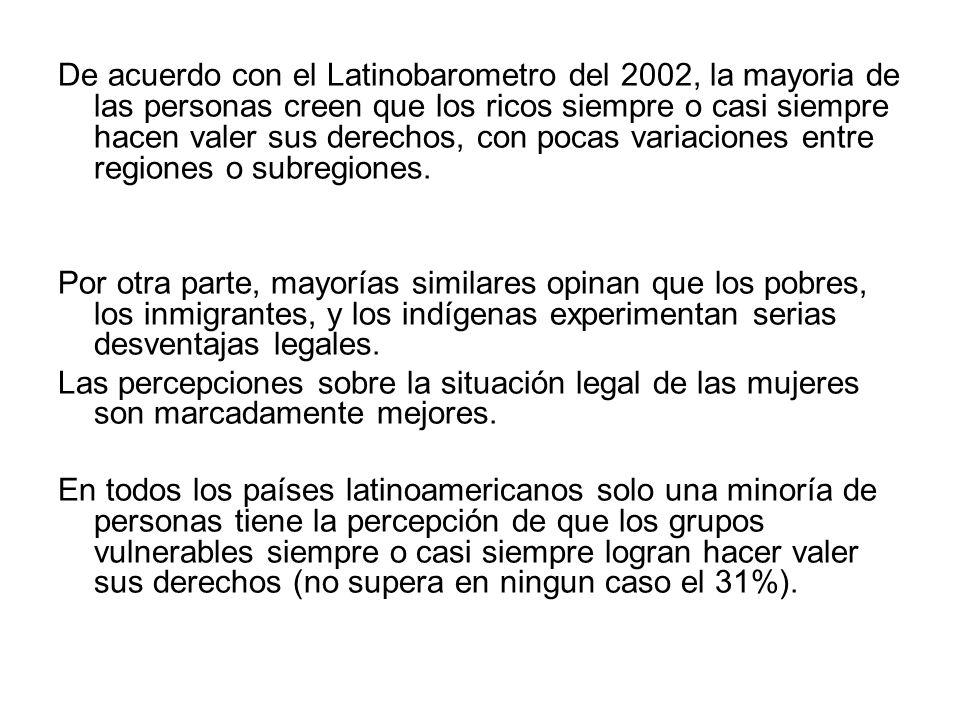 De acuerdo con el Latinobarometro del 2002, la mayoria de las personas creen que los ricos siempre o casi siempre hacen valer sus derechos, con pocas