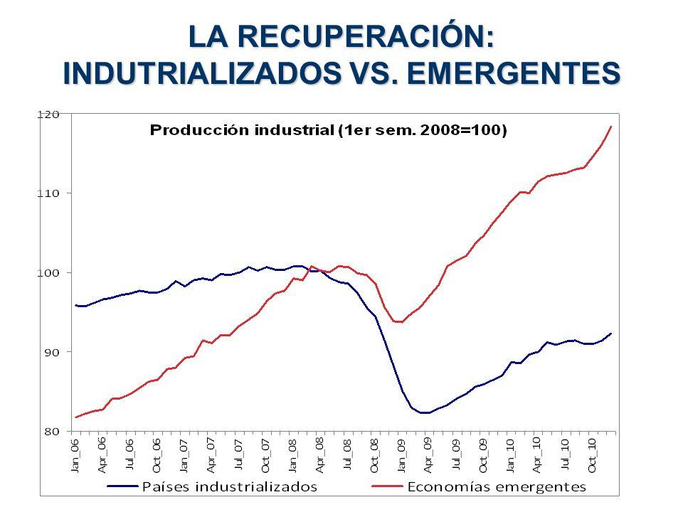 LA RECUPERACIÓN: INDUTRIALIZADOS VS. EMERGENTES