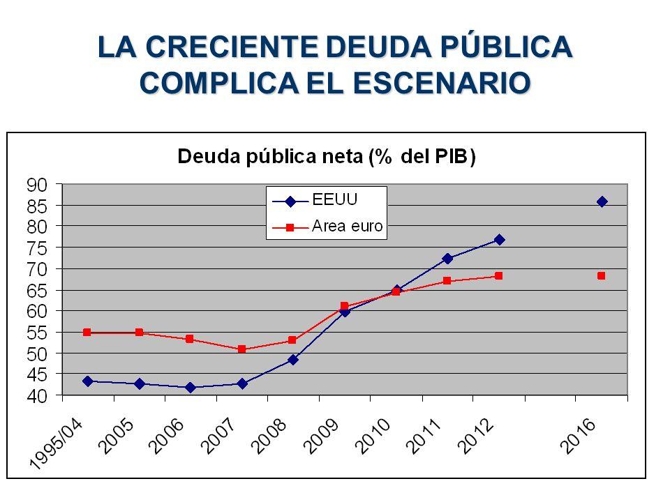 LA CRECIENTE DEUDA PÚBLICA COMPLICA EL ESCENARIO