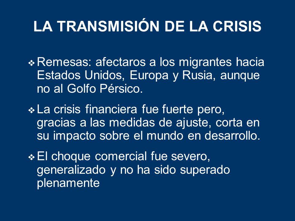 Remesas: afectaros a los migrantes hacia Estados Unidos, Europa y Rusia, aunque no al Golfo Pérsico.
