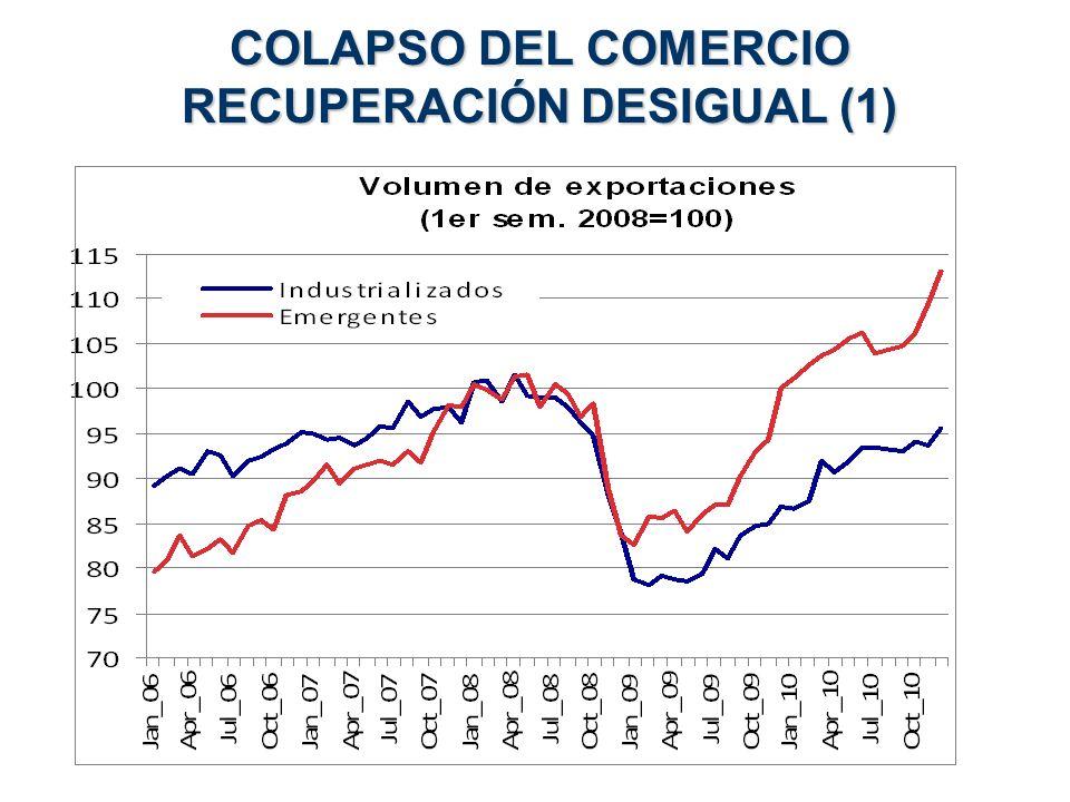 COLAPSO DEL COMERCIO RECUPERACIÓN DESIGUAL (1)