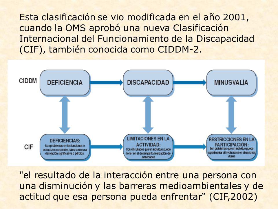 Esta clasificación se vio modificada en el año 2001, cuando la OMS aprobó una nueva Clasificación Internacional del Funcionamiento de la Discapacidad