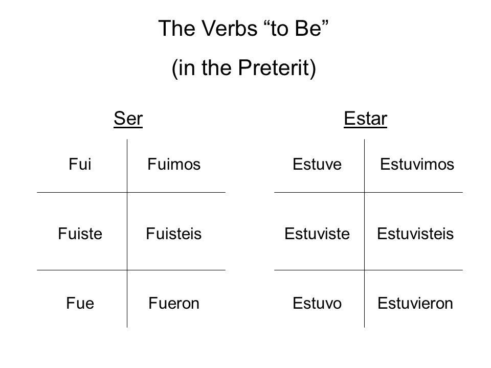 Fui Fuiste Fue Fuimos Fuisteis Fueron Ser Estuve Estuviste Estuvo Estuvimos Estuvisteis Estuvieron Estar The Verbs to Be (in the Preterit)