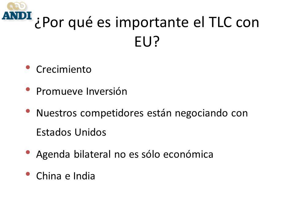 ¿Por qué es importante el TLC con EU.