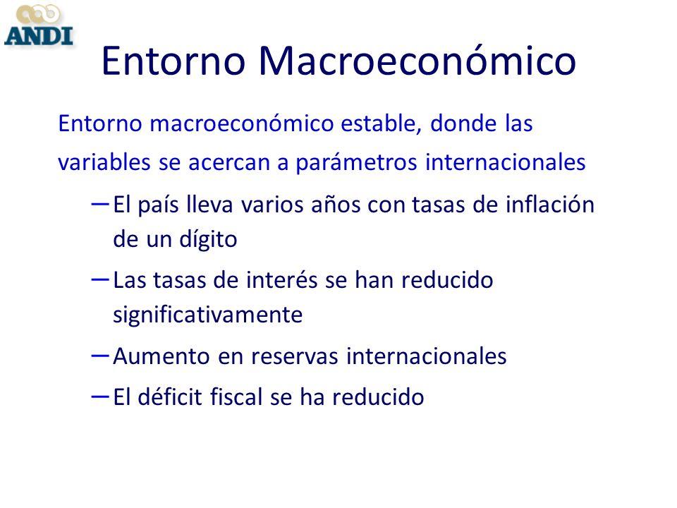 Entorno macroeconómico estable, donde las variables se acercan a parámetros internacionales – El país lleva varios años con tasas de inflación de un dígito – Las tasas de interés se han reducido significativamente – Aumento en reservas internacionales – El déficit fiscal se ha reducido Entorno Macroeconómico