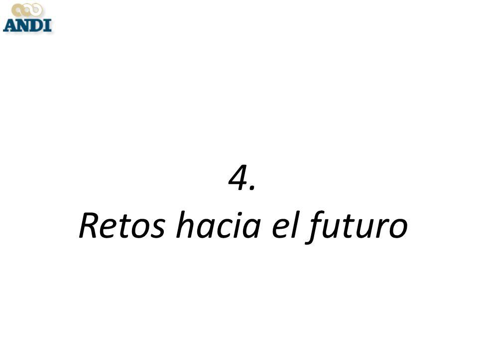 4. Retos hacia el futuro