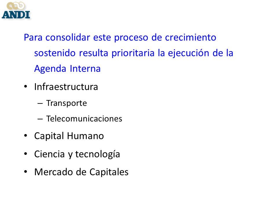 Para consolidar este proceso de crecimiento sostenido resulta prioritaria la ejecución de la Agenda Interna Infraestructura – Transporte – Telecomunicaciones Capital Humano Ciencia y tecnología Mercado de Capitales