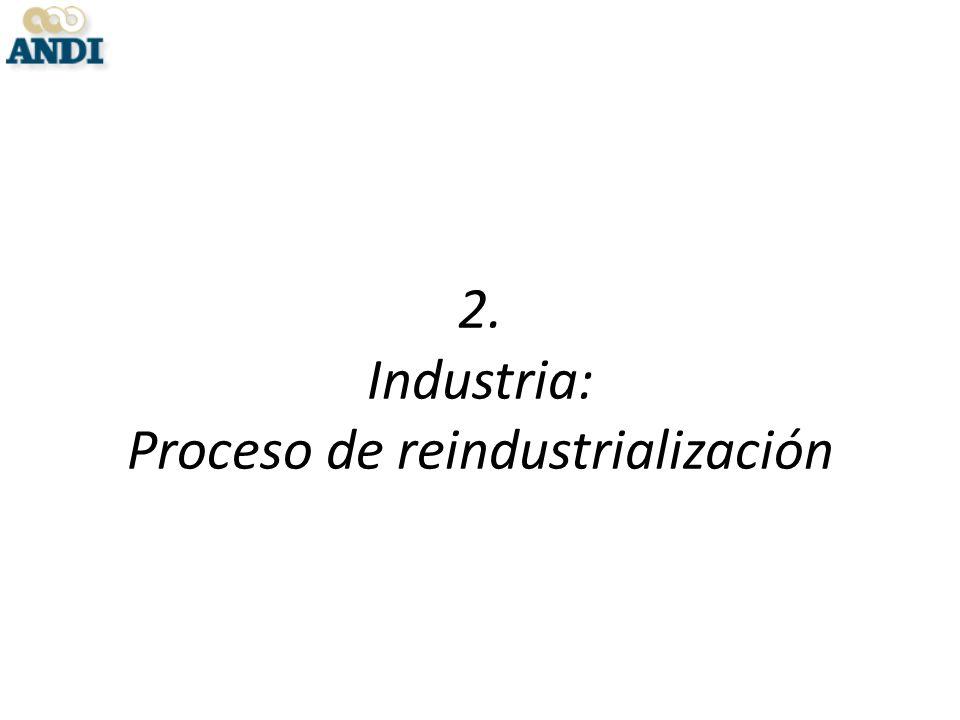 2. Industria: Proceso de reindustrialización