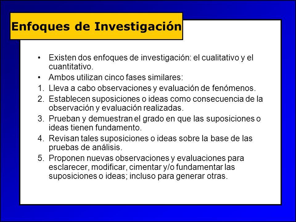 Existen dos enfoques de investigación: el cualitativo y el cuantitativo. Ambos utilizan cinco fases similares: 1.Lleva a cabo observaciones y evaluaci