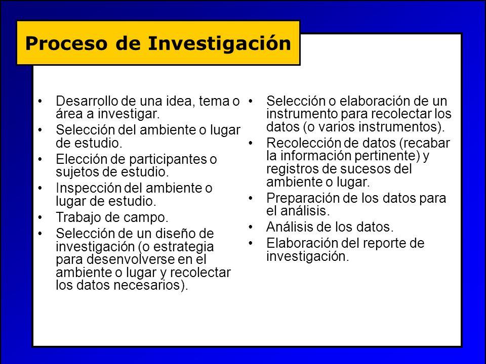 Proceso de Investigación Desarrollo de una idea, tema o área a investigar. Selección del ambiente o lugar de estudio. Elección de participantes o suje