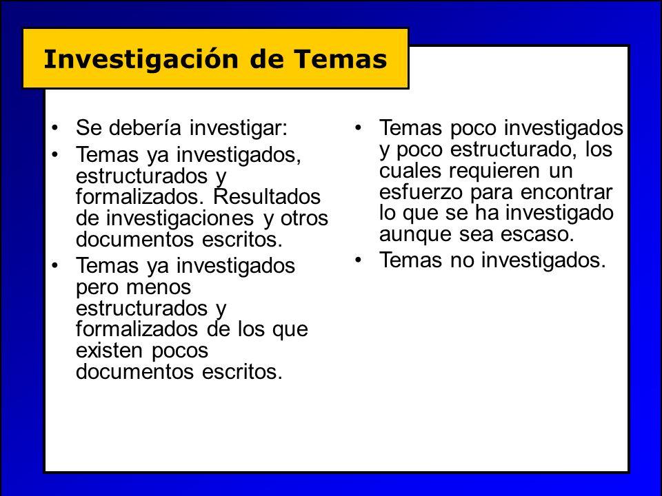 Investigación de Temas Se debería investigar: Temas ya investigados, estructurados y formalizados. Resultados de investigaciones y otros documentos es