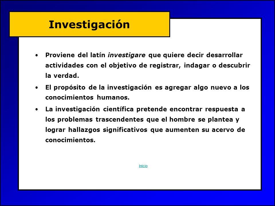 Proceso de Investigación Desarrollo de una idea, tema o área a investigar.