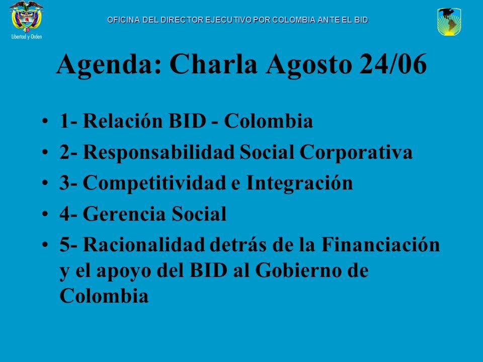 Agenda: Charla Agosto 24/06 1- Relación BID - Colombia 2- Responsabilidad Social Corporativa 3- Competitividad e Integración 4- Gerencia Social 5- Rac