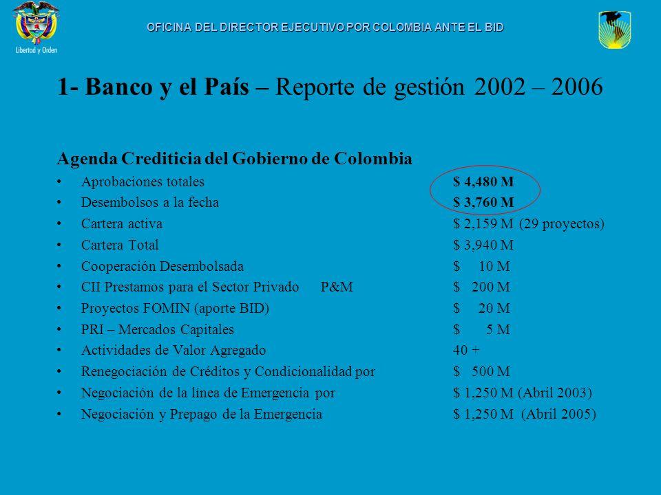 1- Banco y el País – Reporte de gestión 2002 – 2006 Agenda Crediticia del Gobierno de Colombia Aprobaciones totales$ 4,480 M Desembolsos a la fecha$ 3