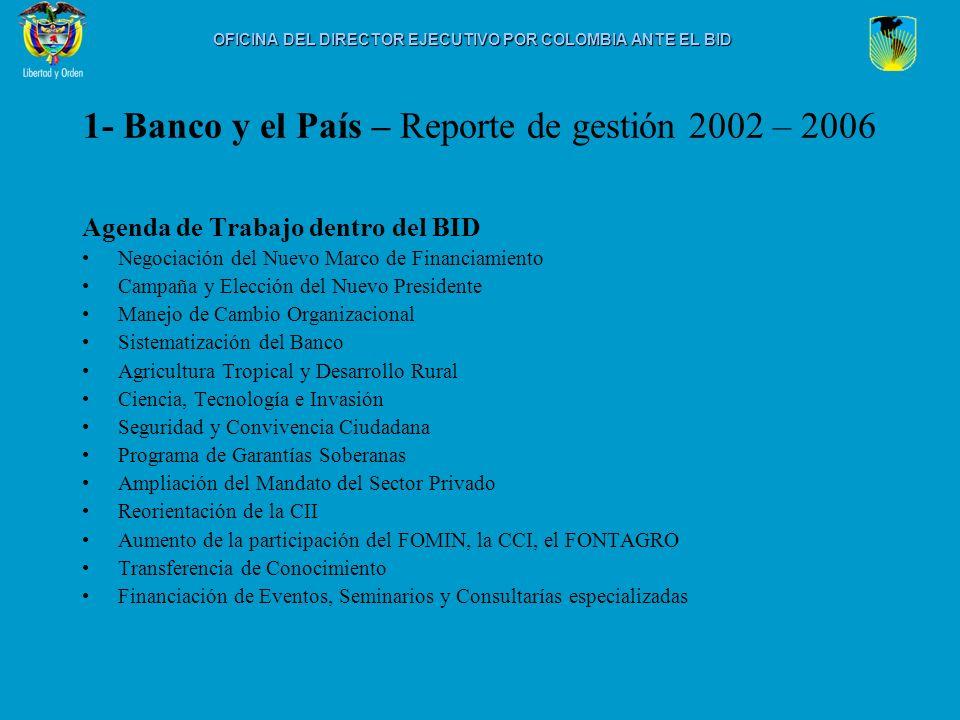 Agenda de Trabajo dentro del BID Negociación del Nuevo Marco de Financiamiento Campaña y Elección del Nuevo Presidente Manejo de Cambio Organizacional