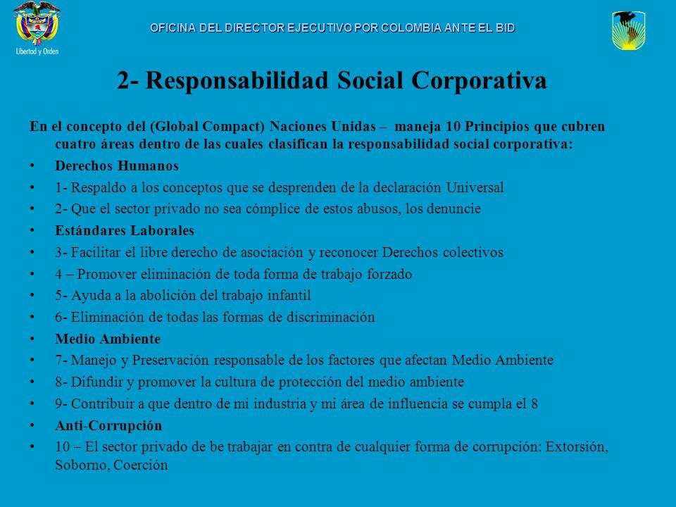 2- Responsabilidad Social Corporativa En el concepto del (Global Compact) Naciones Unidas – maneja 10 Principios que cubren cuatro áreas dentro de las