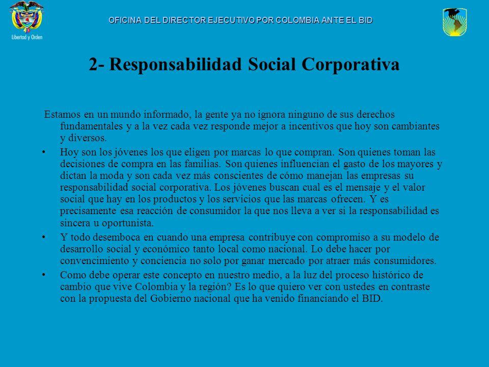 2- Responsabilidad Social Corporativa Estamos en un mundo informado, la gente ya no ignora ninguno de sus derechos fundamentales y a la vez cada vez r