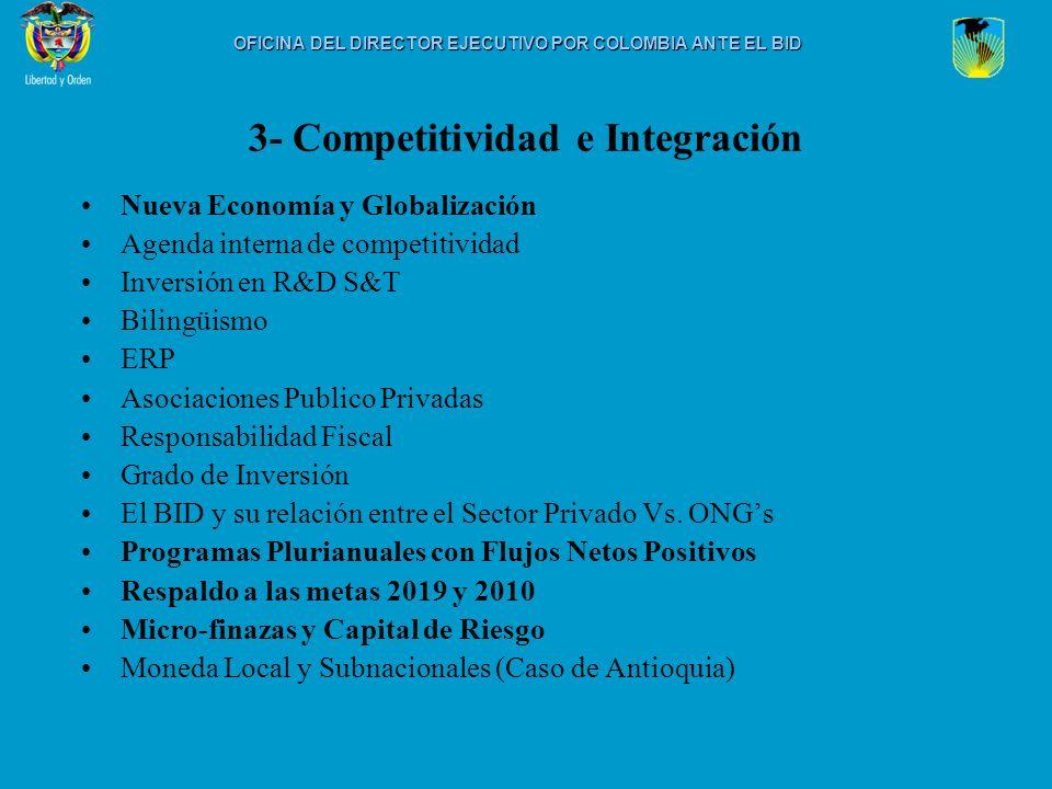 3- Competitividad e Integración Nueva Economía y Globalización Agenda interna de competitividad Inversión en R&D S&T Bilingüismo ERP Asociaciones Publ