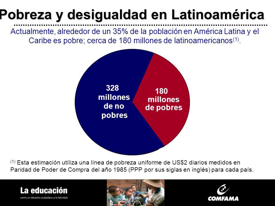 Actualmente, alrededor de un 35% de la población en América Latina y el Caribe es pobre; cerca de 180 millones de latinoamericanos (1). 328 millones d