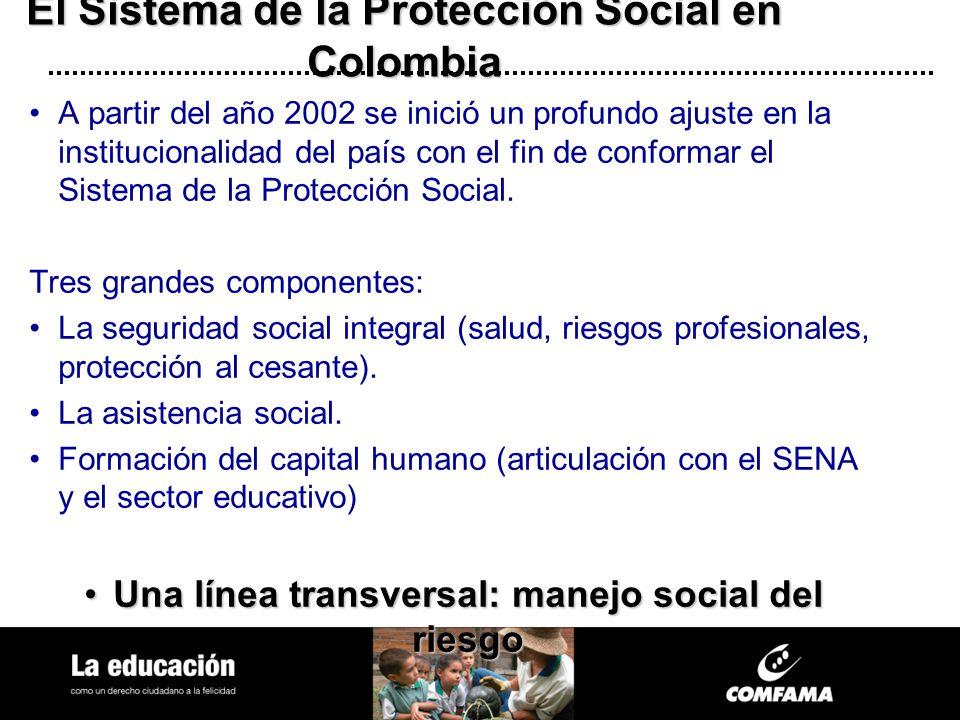 El Sistema de la Protección Social en Colombia A partir del año 2002 se inició un profundo ajuste en la institucionalidad del país con el fin de confo