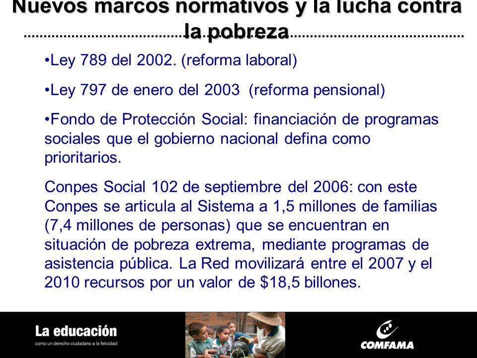 Nuevos marcos normativos y la lucha contra la pobreza Ley 789 del 2002. (reforma laboral) Ley 797 de enero del 2003 (reforma pensional) Fondo de Prote