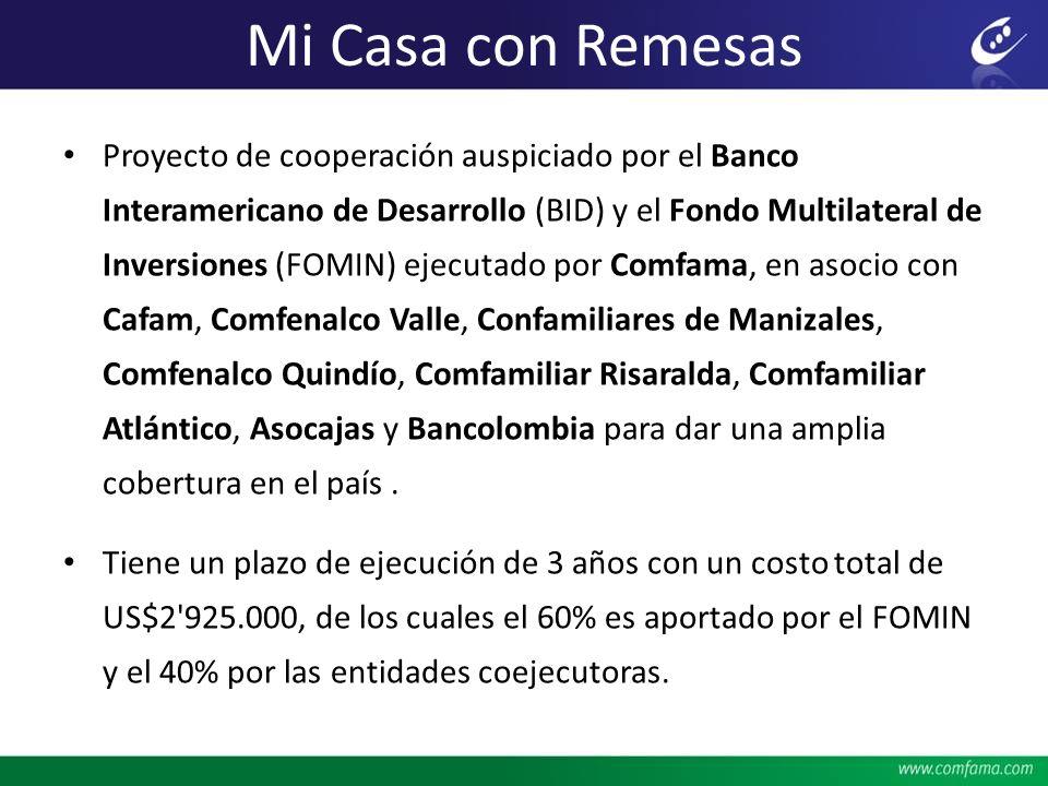 Mi Casa con Remesas Proyecto de cooperación auspiciado por el Banco Interamericano de Desarrollo (BID) y el Fondo Multilateral de Inversiones (FOMIN)