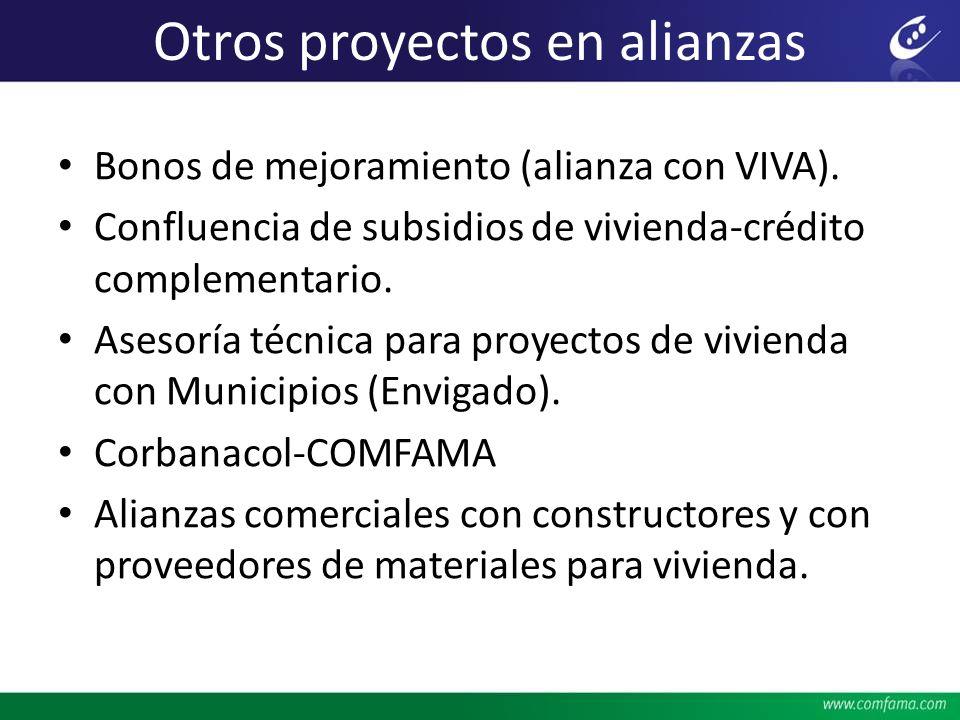 Otros proyectos en alianzas Bonos de mejoramiento (alianza con VIVA). Confluencia de subsidios de vivienda-crédito complementario. Asesoría técnica pa