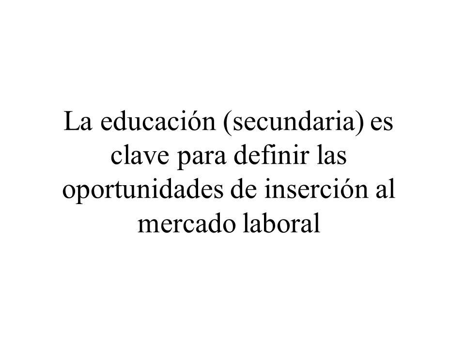 La educación (secundaria) es clave para definir las oportunidades de inserción al mercado laboral